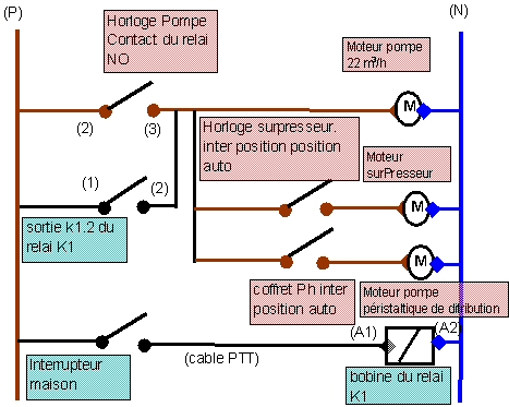 polaris_schema_contact2.jpg